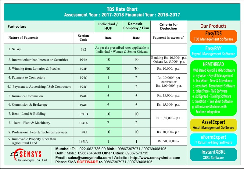 Tds Rate Chart For Assessment Year 2017-2018 » Sensys Blog.